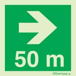 Rettungszeichen für Tunnel Symbole